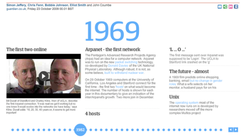 The Guardian Internet Timeline page